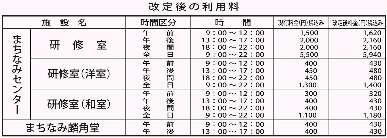 平成29年10月申込み分から利用料改定のお知らせ